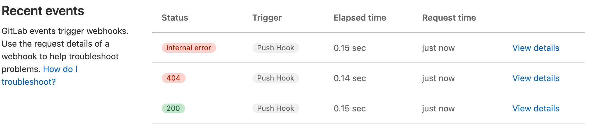 Webhooks | GitLab